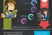 Inspiration: Infographics / Charts