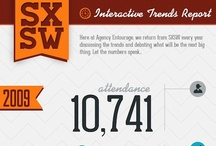 """SXSW Infographics / One of the main """"tech-party"""" events in the World, illustrated in infographics posted on Visual Loop (http://visualoop.tumblr.com)."""