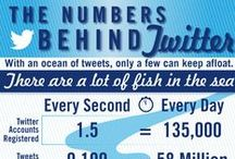 Twitter Infographics / You'll find here some of the most interesting facts and curiosities about Twitter. The infographics posted here were all featured on Visual Loop (http://visualoop.tumblr.com/).