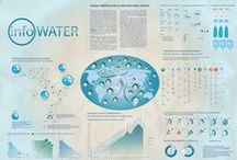 Water Infographics / A board created to celebrate the World Water Day (March, 22), with some of the many infographics posted on Visual Loop (http://visualoop.tumblr.com/) about this topic. / by Visualoop