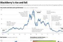 Blackberry Infographics