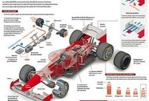 Formula 1 Infographics / by Visualoop