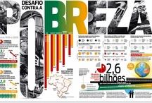 Poverty Infographics
