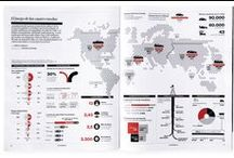 Infographic Portfolios / Some of the works published on the 'Portfolio of the Week' series, both on visualoop.com and visualoop.com/br/. Find some of the most innovative and creative infographic designers from all over the world.