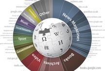 Wikipedia Infographics