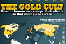 Gold infographics