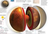 Mars Infographics