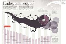 Oil Infographics