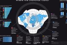 Diamonds Infographics