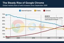 Chrome infographics