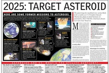 Asteroids and Comets Infographics / by Visualoop