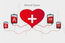 Blood Infographics