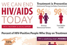 AIDS and HIV  Infographics