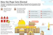 Christianity Infographics