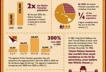 Hawaii Infographics