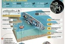 Costa Concordia Infographics / by Visual Loop
