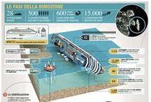 Costa Concordia Infographics