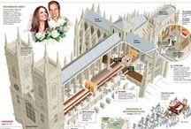 Royal Family Infographics