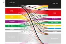 German elections infographics
