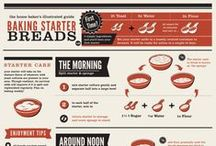 Bread Infographics / by Visual Loop