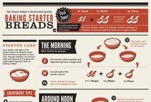 Bread Infographics