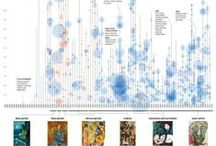 Malofiej 21 Infographic awards / Some of the works awarded in Malofiej 21 / by Visualoop