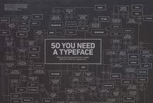 Typography, graphics & logos