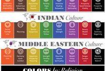 Farben der Welt / Farbgestaltung und ihre kulturelle Bedeutung