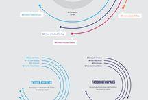 /InfographIK / Data visualization, Infographics / by Feeling & Loving