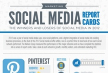 Social Media Infographics / The diagram's integrates social media with all the other internet marketing (Facebook, Twitter, Google+, Pinterest & co).