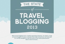 Travel & Business Infographics