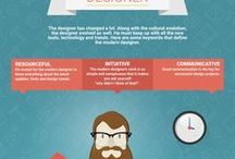 Infographics / The best art and design infographics, created or curated by Creative Bloq!