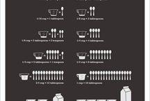 Helpful kitchen tips / by Heather Smith