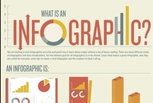 Infographs / by Ashley ♥ Breen