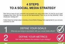Social Media von NetPress / Hier dreht sich alles um Social-Media. Gastpinner und Shares Willkommen :)