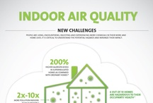 New Science Indoor Air Quality