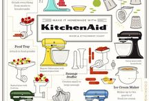 Alex(ander) / Tips, recipes and facts about my new KitchenAid mixer, Alex!