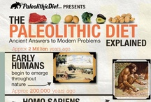 Go Go Paleo! / Paleo noms, almost paleo noms (that need a little tweaking), and other paleo related stuff! / by Erin Shapiro