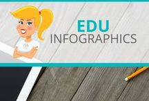 Edu Infographics / Infographics on topics in education and technology.
