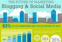 #DigitalMarketing / Insightful information about the latest in Digital Marketing