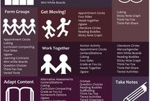 Classroom/Instructional Strategies