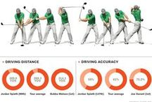 Golf Digest Swing Sequences