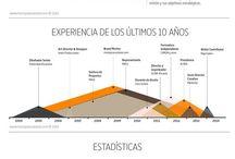 Data Visualization / by María José Castañer