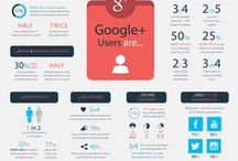 Social media infographics / On this board you will find lots of fun and useful social media infographics! Great for keeping up-to-date with the latest social media statistics and full of useful hints and tips.