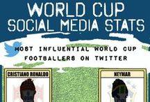 World Cup social media / World Cup social media infographics, World Cup statistics, World Cup social media examples