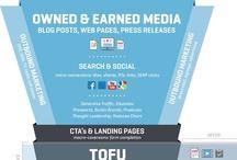 Online advertising / by Daarom.com Online Marketing