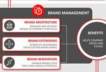 Brand / What is #brand? How do you build a strong brand? #infographics #tips