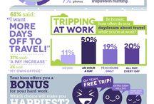 Social Travel Trends / by David Espadas Martorell