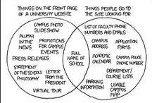 Humor - Fun Charts