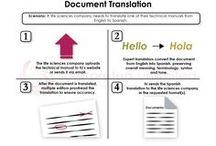 Interpreters Unlimited - News & Updates